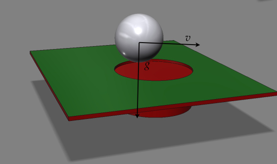Example 4b:  The putt is sunk.